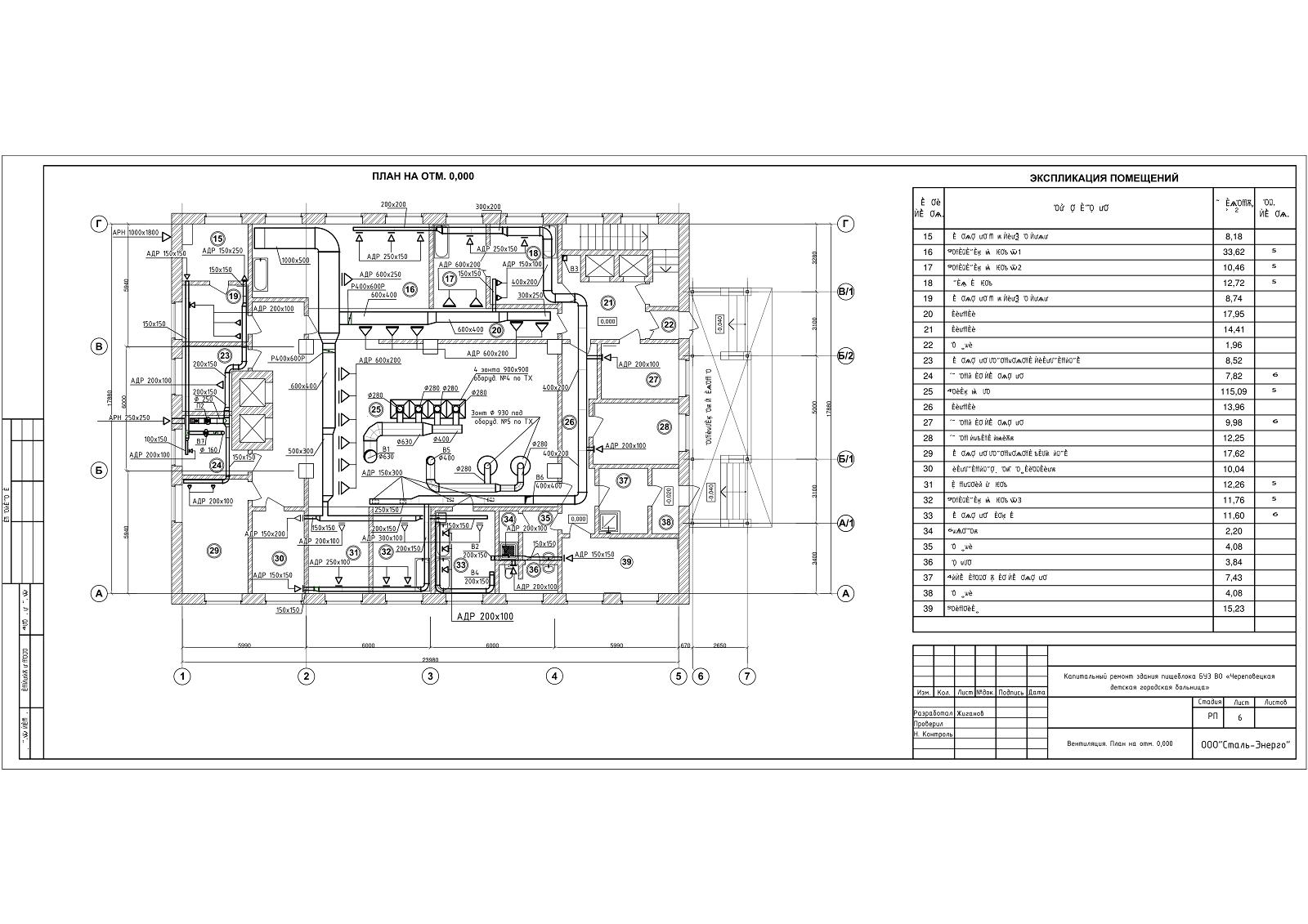 Проектирование системы вентиляции здания